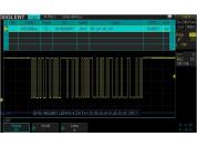 SDS 2000X option: Serial decoding