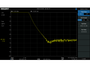 Siglent Spectrum analyzer Tracking generator license