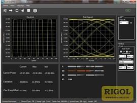 RSA3000E ASK/FSK option