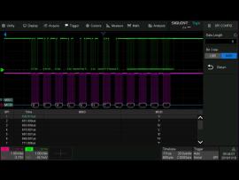 SDS2000X Plus Serial decoding option