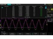 Siglent SDS2000X Plus Power analysis optie