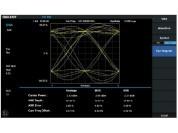 Digitale modulatie analyse licentie voor SVA1000X