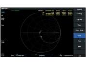 Vector Network Analysis licentie code voor SVA1015X